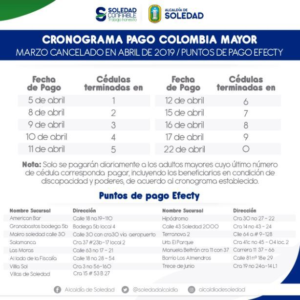 Subsidios 2019